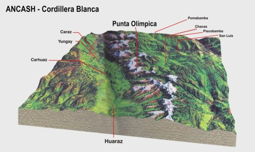 Punta Olímpica